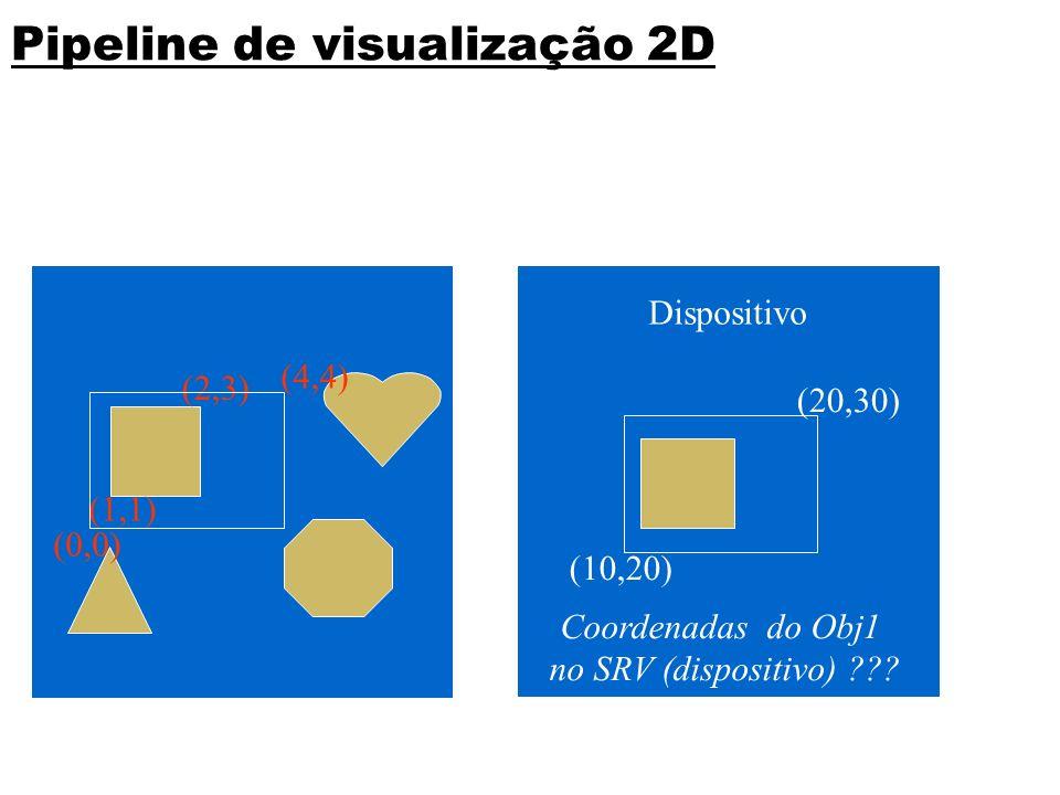 (1,1) (2,3) (0,0) (4,4) Dispositivo (10,20) (20,30) Coordenadas do Obj1 no SRV (dispositivo) ??.