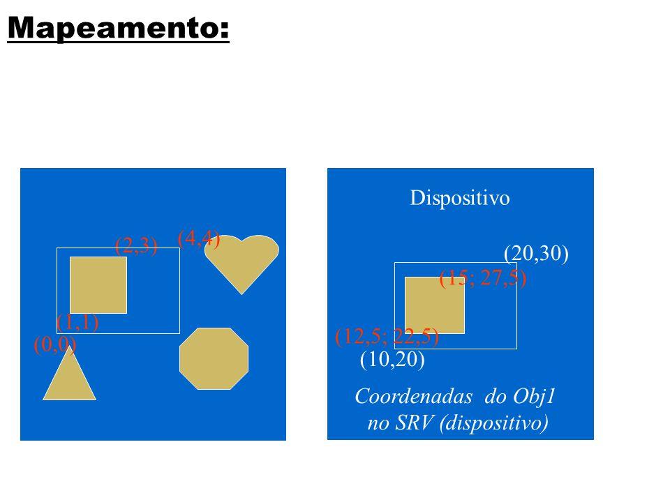 (1,1) (2,3) (0,0) (4,4) Dispositivo (10,20) (20,30) Coordenadas do Obj1 no SRV (dispositivo) (12,5; 22,5) (15; 27,5) Mapeamento: