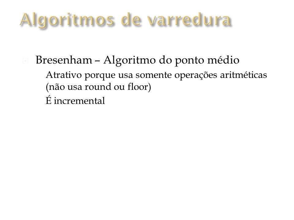 Bresenham – Algoritmo do ponto médio Atrativo porque usa somente operações aritméticas (não usa round ou floor) É incremental