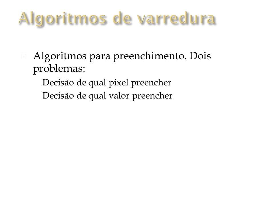 Algoritmos para preenchimento.
