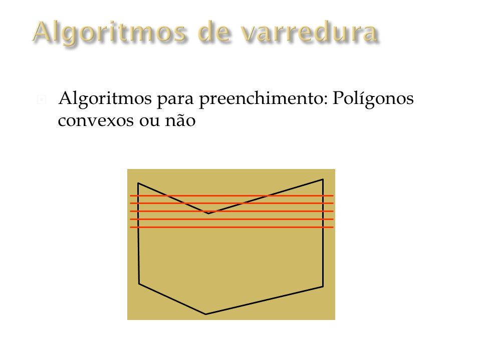 Algoritmos para preenchimento: Polígonos convexos ou não