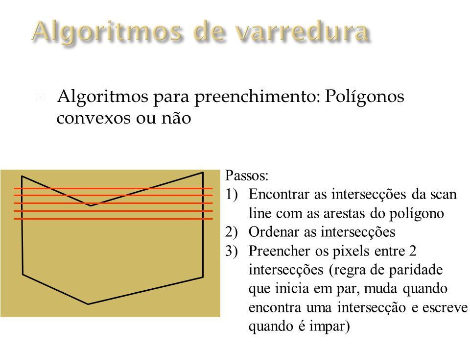 Passos: 1)Encontrar as intersecções da scan line com as arestas do polígono 2)Ordenar as intersecções 3)Preencher os pixels entre 2 intersecções (regra de paridade que inicia em par, muda quando encontra uma intersecção e escreve quando é impar)