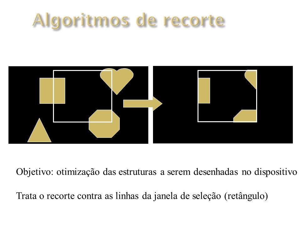 Objetivo: otimização das estruturas a serem desenhadas no dispositivo Trata o recorte contra as linhas da janela de seleção (retângulo)