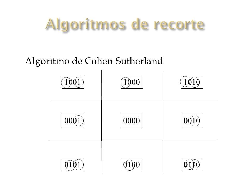 Algoritmo de Cohen-Sutherland 0000 10001001 0001 01010100 1010 0010 0110