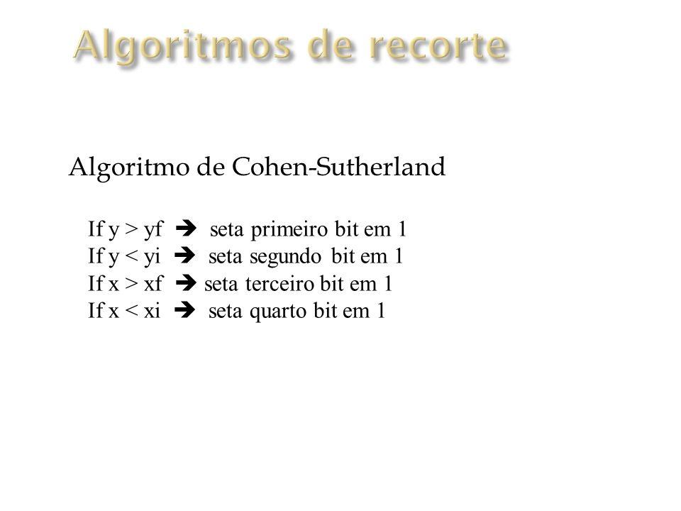 Algoritmo de Cohen-Sutherland If y > yf seta primeiro bit em 1 If y < yi seta segundo bit em 1 If x > xf seta terceiro bit em 1 If x < xi seta quarto bit em 1