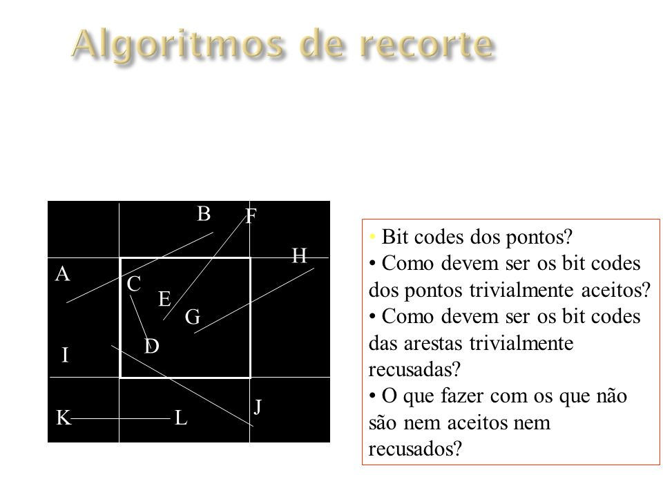 Algoritmo de Cohen-Sutherland A B C D E F G H I J KL Bit codes dos pontos.