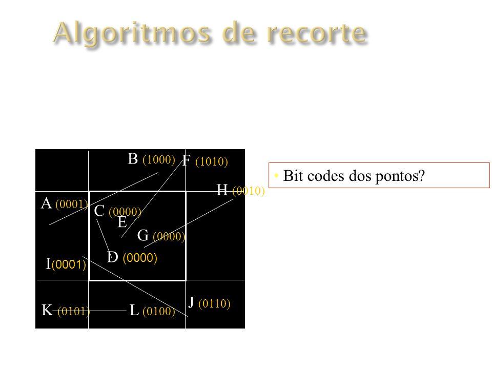 Algoritmo de Cohen-Sutherland Bit codes dos pontos.