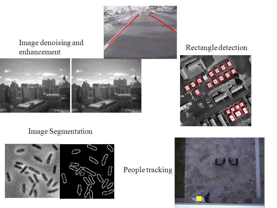 Image denoising and enhancement Rectangle detection Image Segmentation People tracking