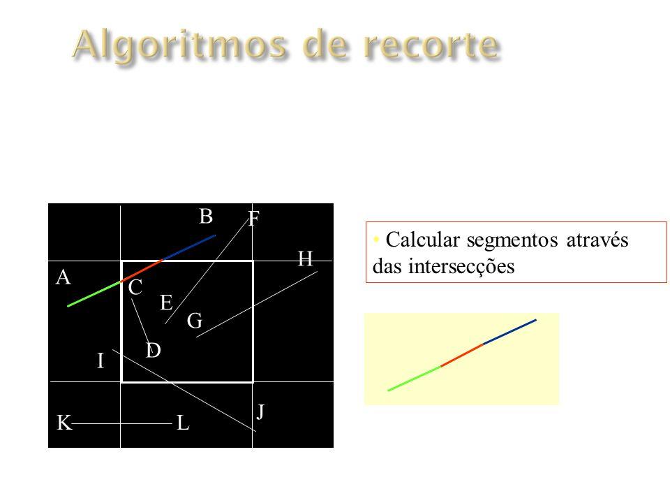 Algoritmo de Cohen-Sutherland A B C D E F G H I J KL Calcular segmentos através das intersecções