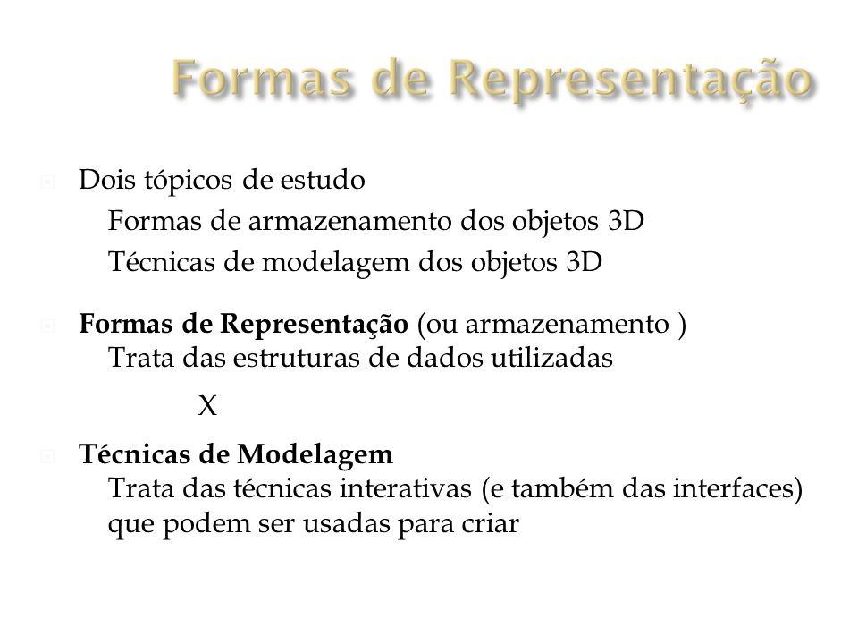 Dois tópicos de estudo Formas de armazenamento dos objetos 3D Técnicas de modelagem dos objetos 3D Formas de Representação Formas de Representação (ou armazenamento ) Trata das estruturas de dados utilizadas X Técnicas de Modelagem Técnicas de Modelagem Trata das técnicas interativas (e também das interfaces) que podem ser usadas para criar um objeto