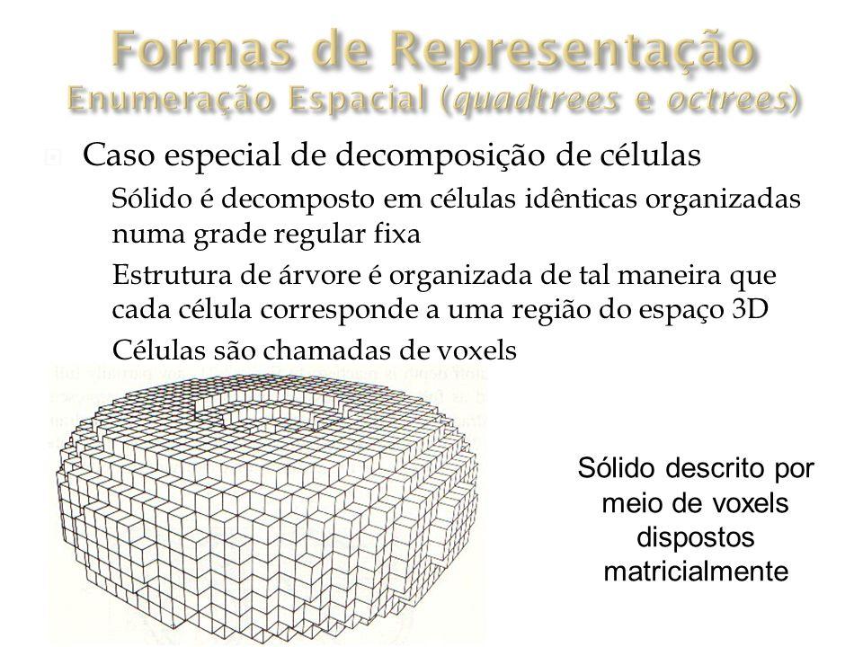 Caso especial de decomposição de células Sólido é decomposto em células idênticas organizadas numa grade regular fixa Estrutura de árvore é organizada de tal maneira que cada célula corresponde a uma região do espaço 3D Células são chamadas de voxels Sólido descrito por meio de voxels dispostos matricialmente