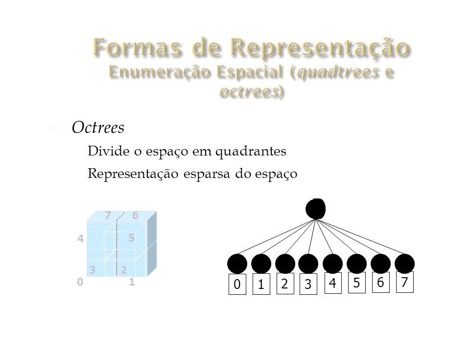Octrees Divide o espaço em quadrantes Representação esparsa do espaço 0 1 2 3 4 5 6 7 23 4 5 67 01