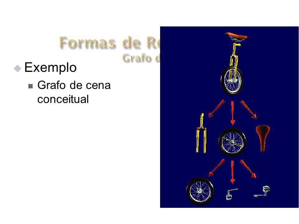 Exemplo Grafo de cena conceitual