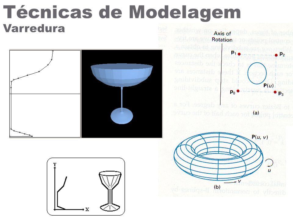 [Hearn 1997] Técnicas de Modelagem Varredura