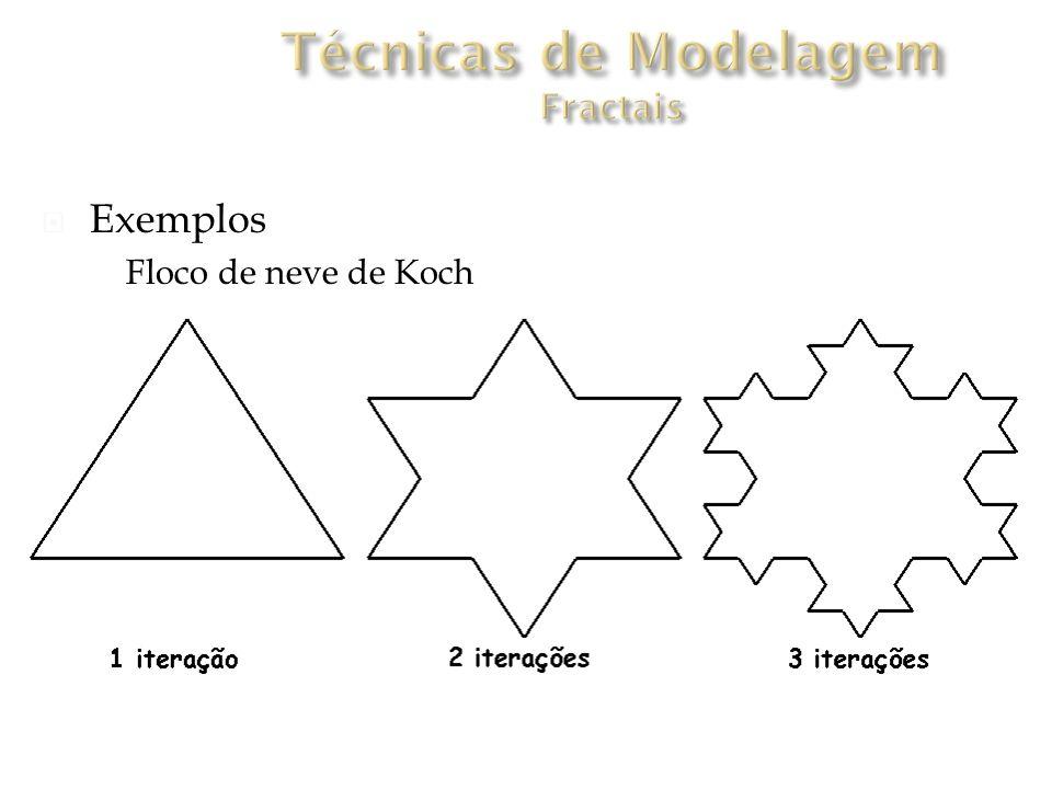 Exemplos Floco de neve de Koch