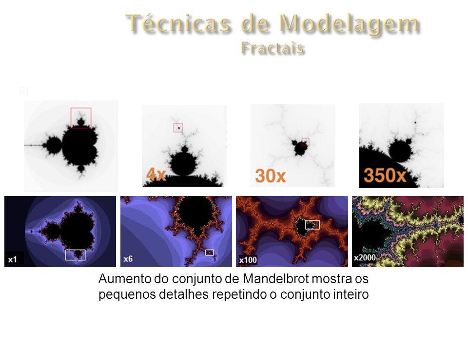 Exemplos Aumento do conjunto de Mandelbrot mostra os pequenos detalhes repetindo o conjunto inteiro
