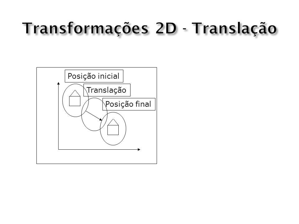 Posição inicialTranslaçãoPosição final