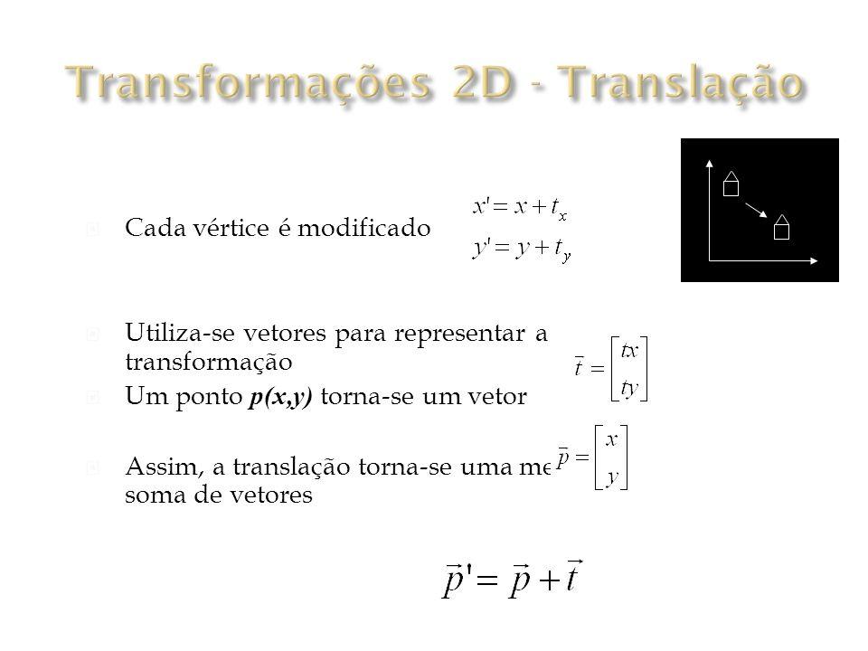 Cada vértice é modificado Utiliza-se vetores para representar a transformação Um ponto p(x,y) torna-se um vetor Assim, a translação torna-se uma mera soma de vetores