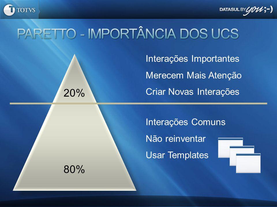 Interações Importantes Merecem Mais Atenção Criar Novas Interações 20% 80% Interações Comuns Não reinventar Usar Templates