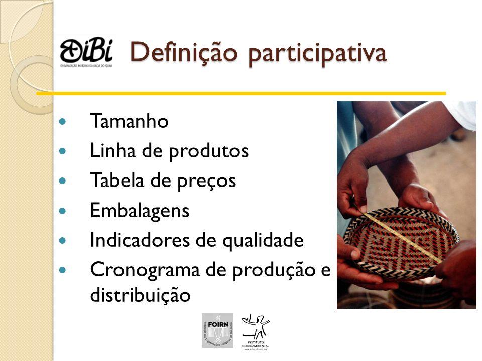 Definição participativa Tamanho Linha de produtos Tabela de preços Embalagens Indicadores de qualidade Cronograma de produção e distribuição
