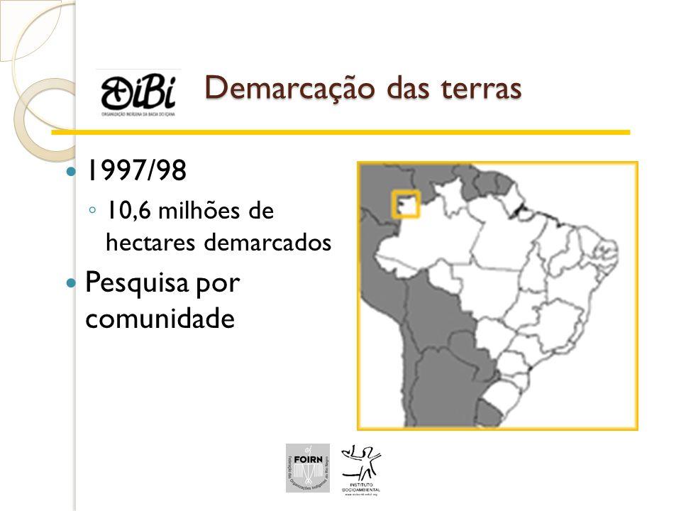 Demarcação das terras 1997/98 10,6 milhões de hectares demarcados Pesquisa por comunidade