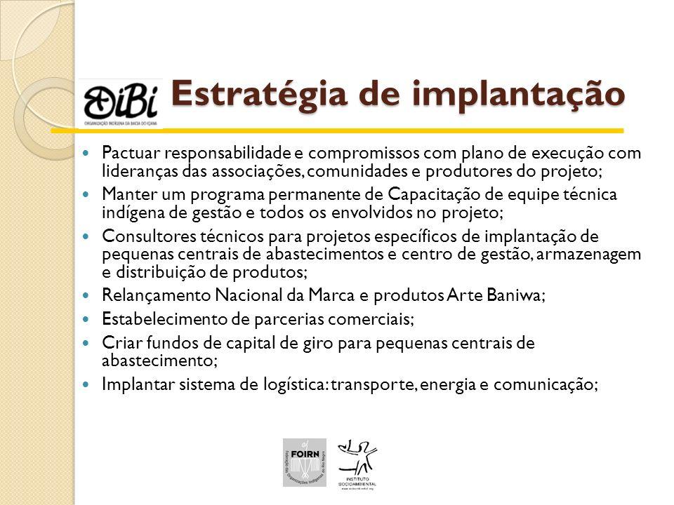 Estratégia de implantação Pactuar responsabilidade e compromissos com plano de execução com lideranças das associações, comunidades e produtores do pr
