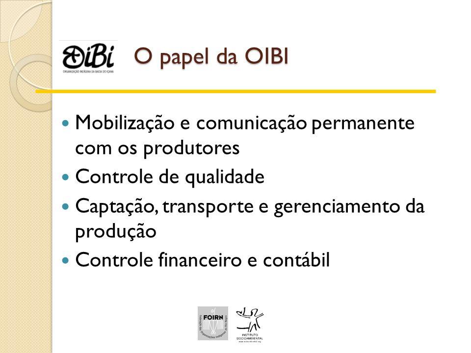 O papel da OIBI Mobilização e comunicação permanente com os produtores Controle de qualidade Captação, transporte e gerenciamento da produção Controle