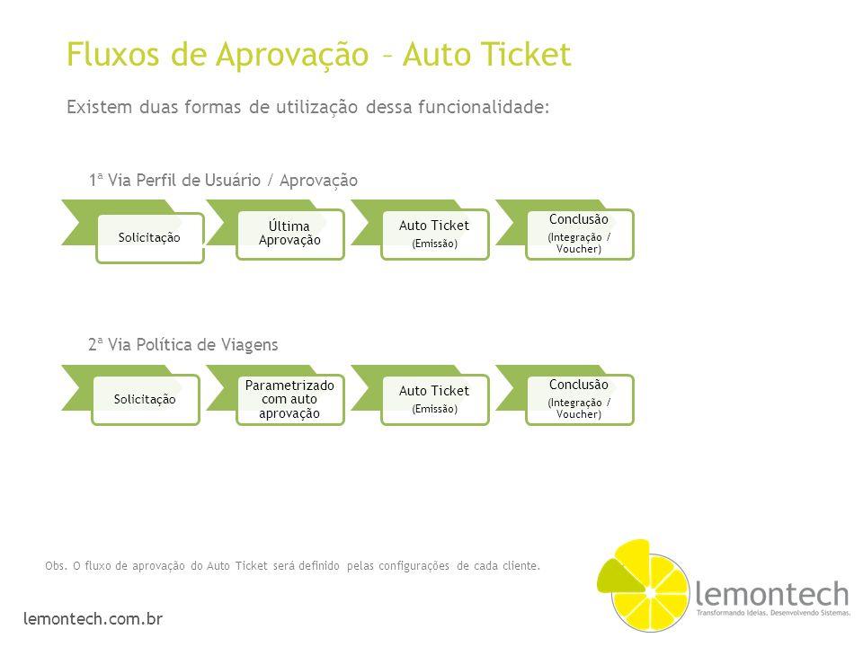 lemontech.com.br Solicitação Última Aprovação Auto Ticket (Emissão) Conclusão (Integração / Voucher) Fluxos de Aprovação – Auto Ticket Solicitação Par