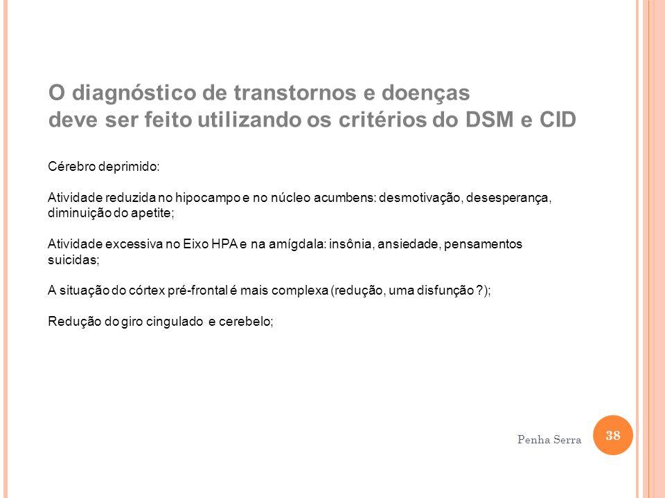 O diagnóstico de transtornos e doenças deve ser feito utilizando os critérios do DSM e CID Cérebro deprimido: Atividade reduzida no hipocampo e no núc