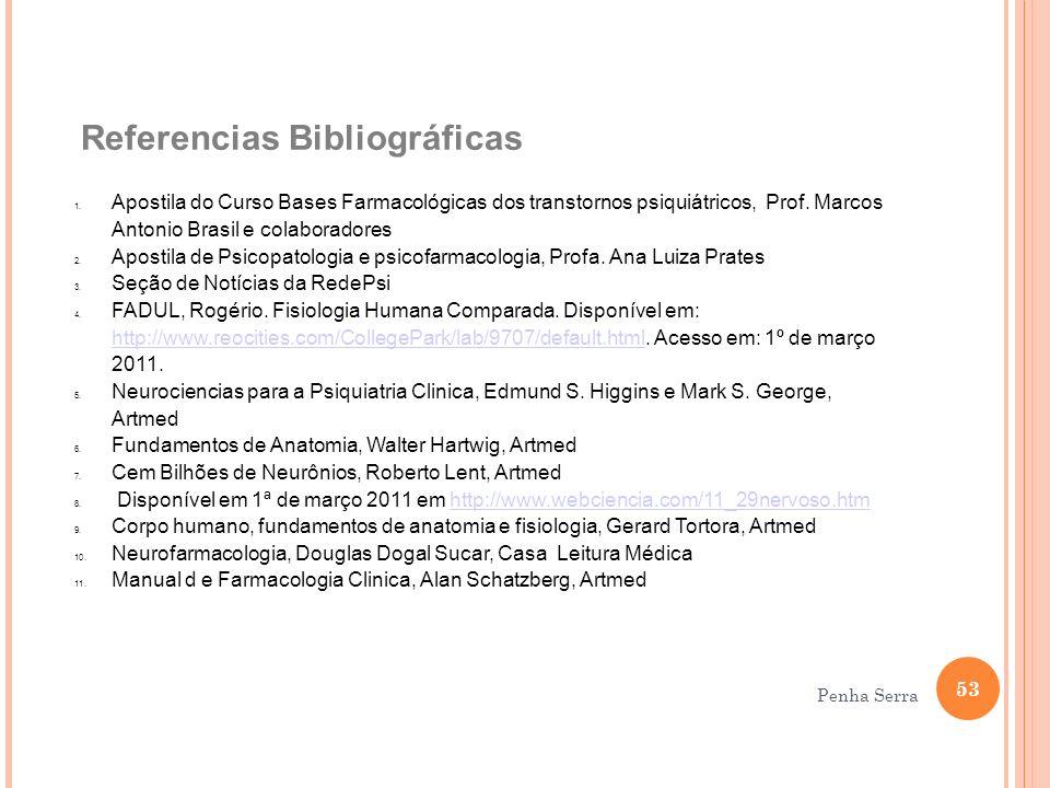 Referencias Bibliográficas 1. Apostila do Curso Bases Farmacológicas dos transtornos psiquiátricos, Prof. Marcos Antonio Brasil e colaboradores 2. Apo
