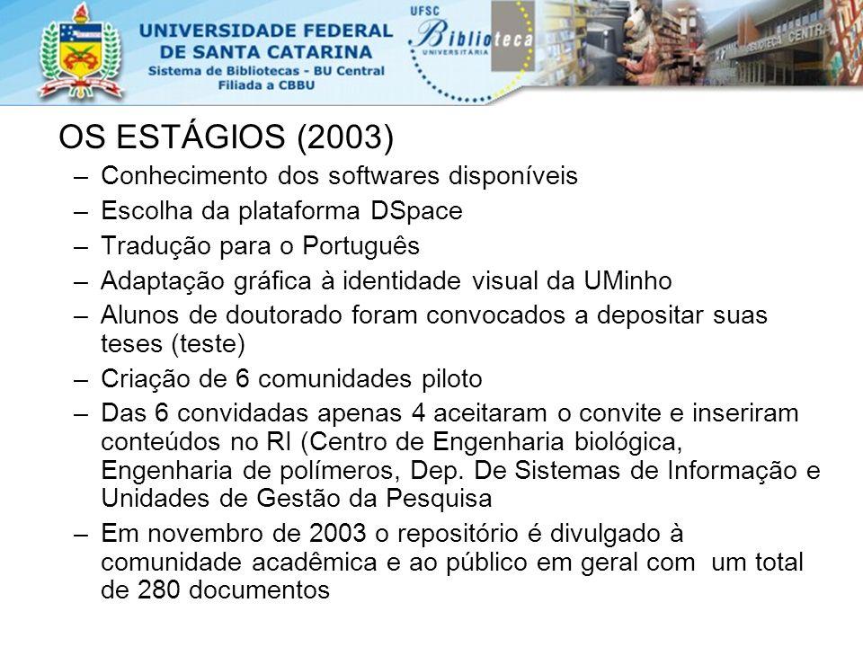 CONSOLIDAÇÃO DO RI (2004) Várias ações foram realizadas com o objetivo de aumentar o número de doc.