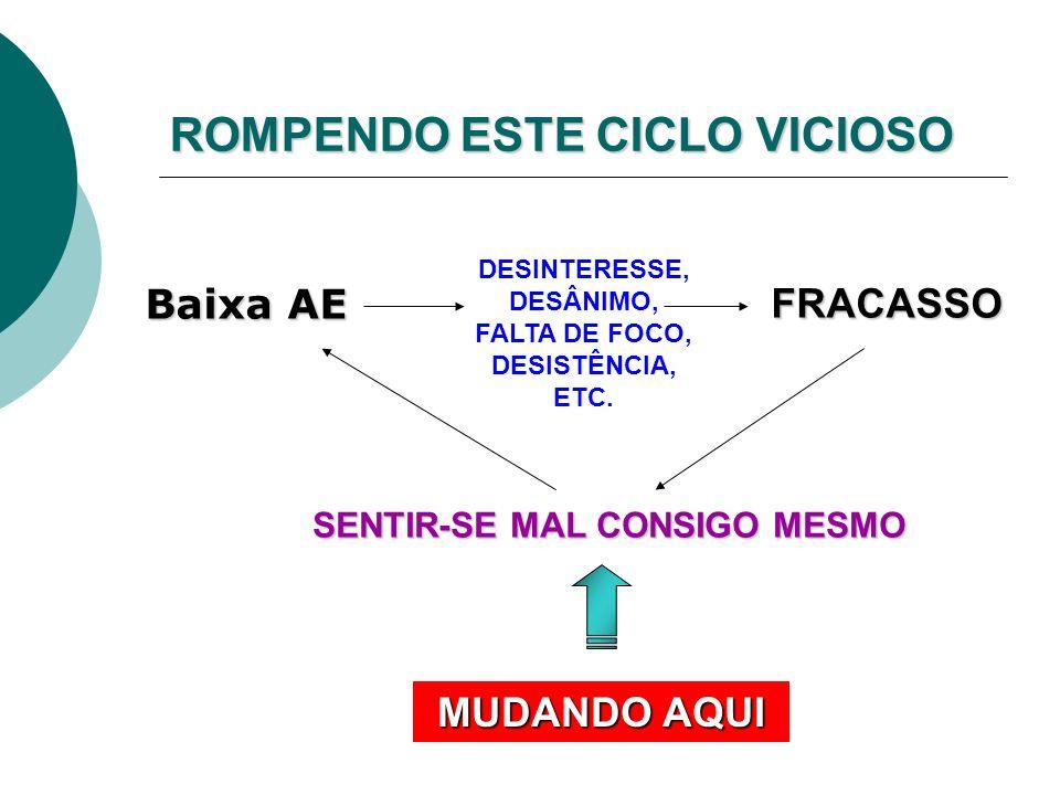 ROMPENDO ESTE CICLO VICIOSO DESINTERESSE, DESÂNIMO, FALTA DE FOCO, DESISTÊNCIA, ETC.