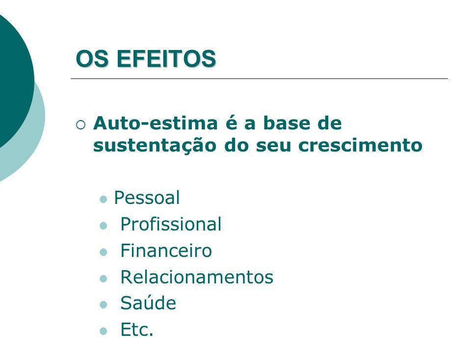 OS EFEITOS Auto-estima é a base de sustentação do seu crescimento Pessoal Profissional Financeiro Relacionamentos Saúde Etc.