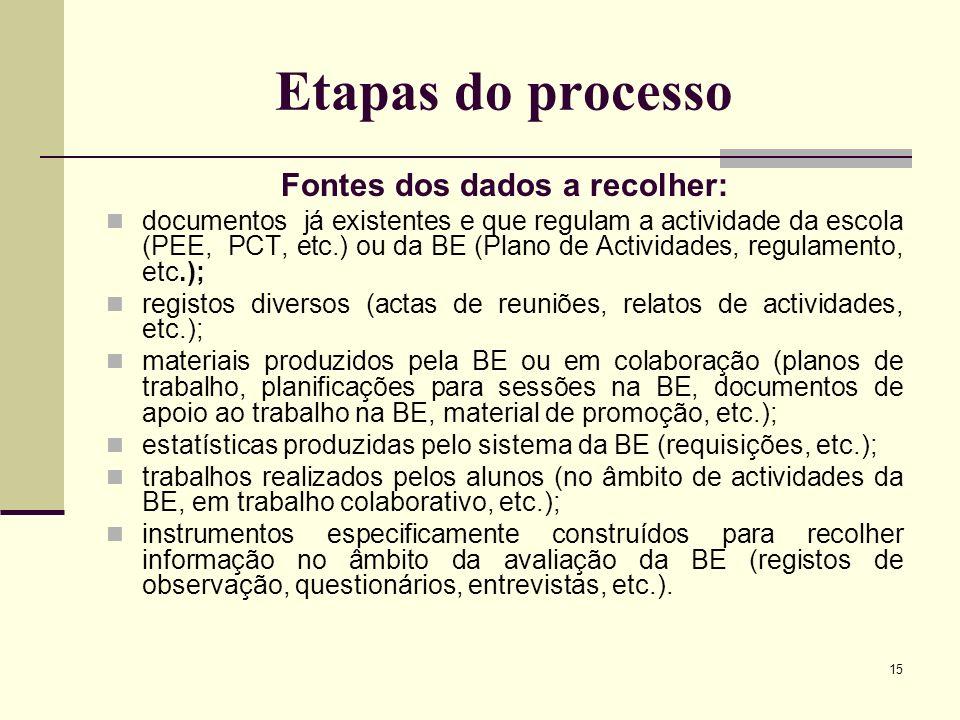 15 Etapas do processo Fontes dos dados a recolher: documentos já existentes e que regulam a actividade da escola (PEE, PCT, etc.) ou da BE (Plano de A
