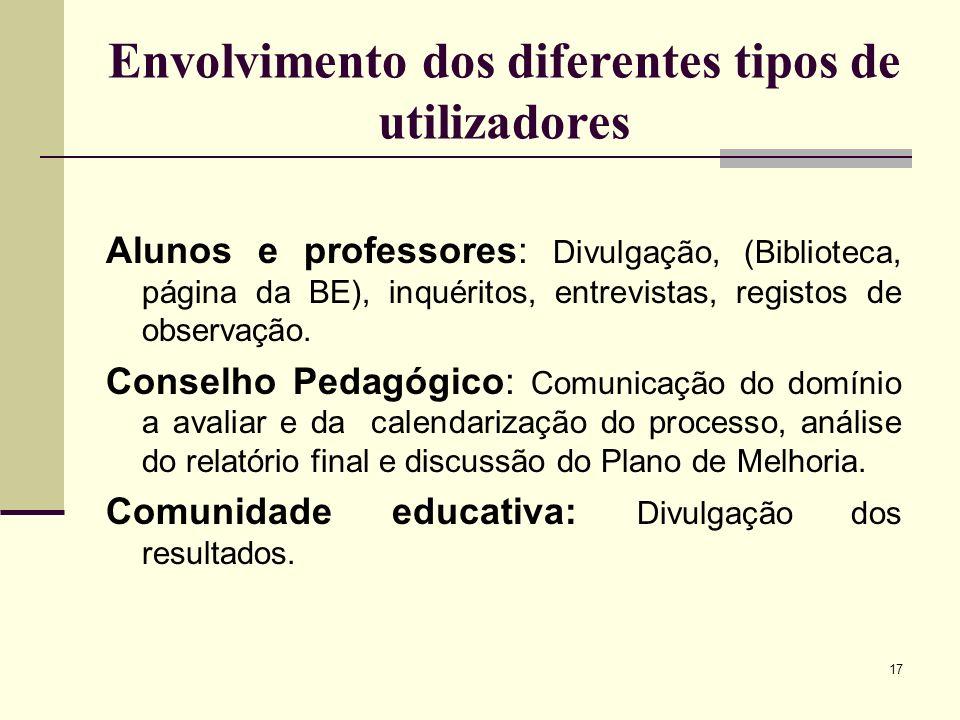 17 Envolvimento dos diferentes tipos de utilizadores Alunos e professores: Divulgação, (Biblioteca, página da BE), inquéritos, entrevistas, registos d