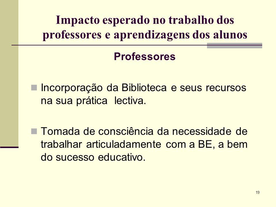 19 Impacto esperado no trabalho dos professores e aprendizagens dos alunos Professores Incorporação da Biblioteca e seus recursos na sua prática lecti
