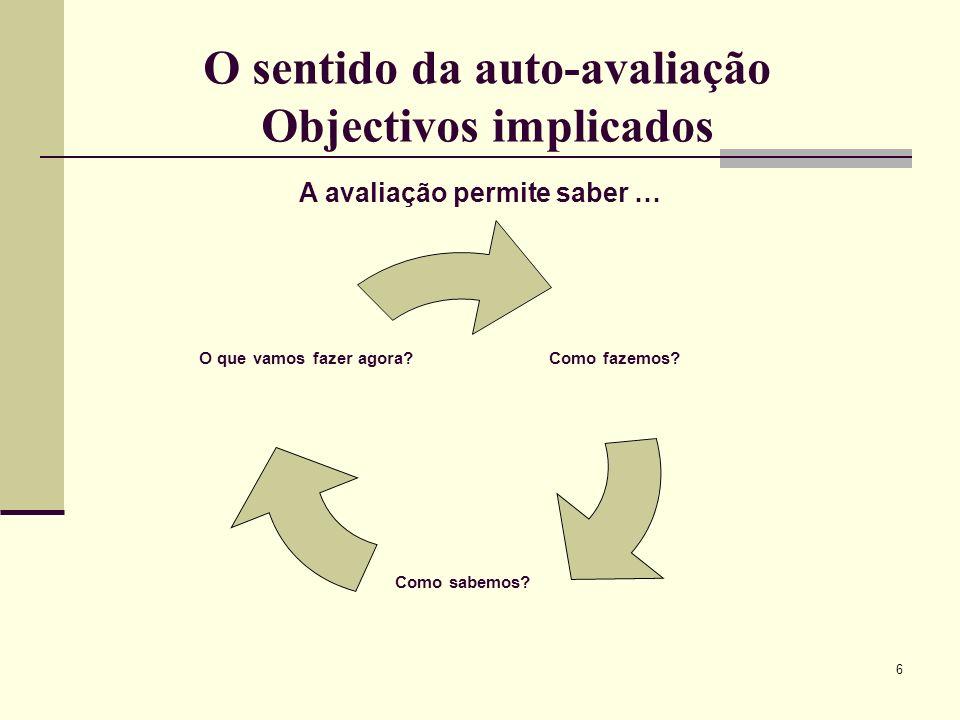 6 O sentido da auto-avaliação Objectivos implicados Como fazemos? Como sabemos? O que vamos fazer agora? A avaliação permite saber …