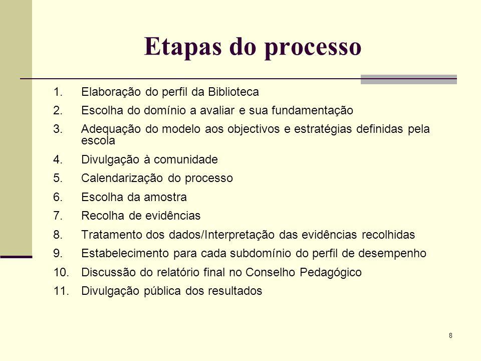 8 Etapas do processo 1.Elaboração do perfil da Biblioteca 2.Escolha do domínio a avaliar e sua fundamentação 3.Adequação do modelo aos objectivos e es
