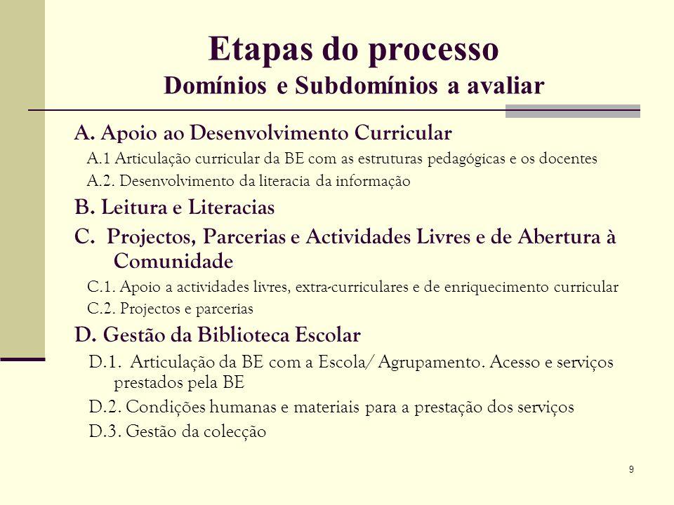 10 Etapas do processo Este quatro domínios representam as áreas essenciais para que a biblioteca cumpra, de forma efectiva os pressupostos e objectivos que suportam a sua acção no processo educativo.