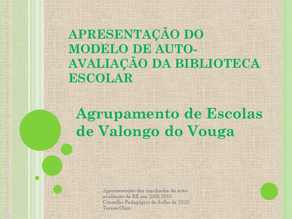 APRESENTAÇÃO DO MODELO DE AUTO- AVALIAÇÃO DA BIBLIOTECA ESCOLAR Agrupamento de Escolas de Valongo do Vouga Aprersentação dos resultados da auto- avali