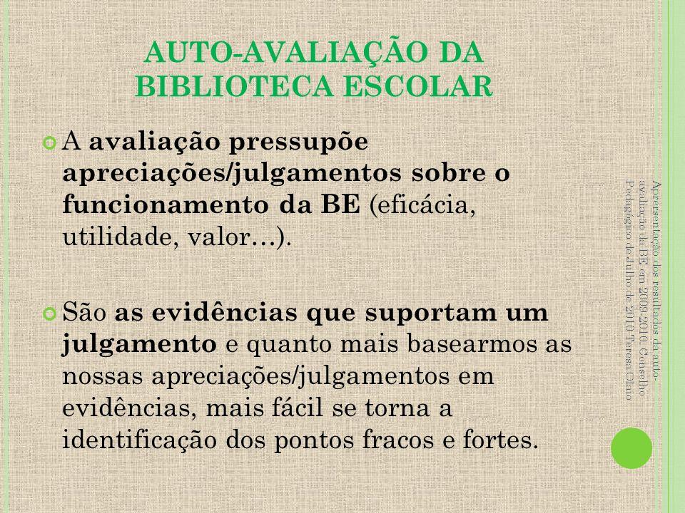 AUTO-AVALIAÇÃO DA BIBLIOTECA ESCOLAR A avaliação pressupõe apreciações/julgamentos sobre o funcionamento da BE (eficácia, utilidade, valor…). São as e