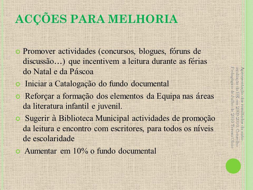 ACÇÕES PARA MELHORIA Promover actividades (concursos, blogues, f ó runs de discussão … ) que incentivem a leitura durante as f é rias do Natal e da P