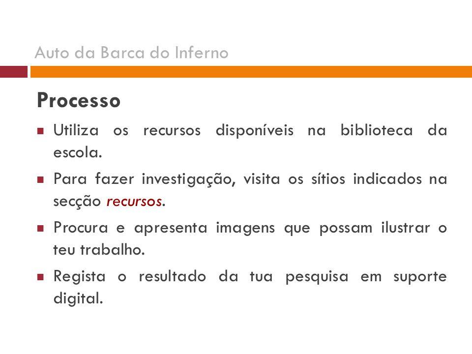 Processo Utiliza os recursos disponíveis na biblioteca da escola.