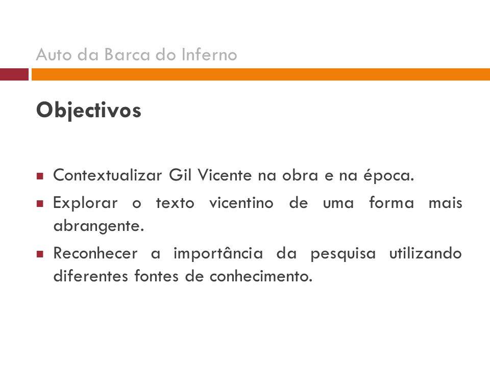 Objectivos Contextualizar Gil Vicente na obra e na época.