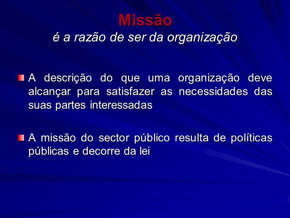 Missão é a razão de ser da organização A descrição do que uma organização deve alcançar para satisfazer as necessidades das suas partes interessadas A