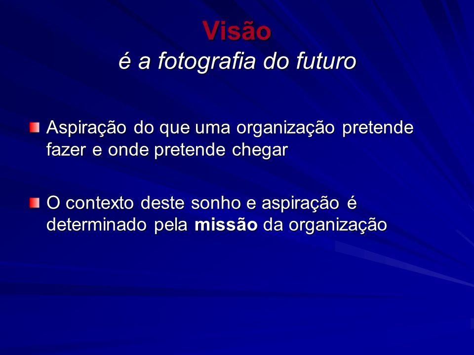 Visão é a fotografia do futuro Aspiração do que uma organização pretende fazer e onde pretende chegar O contexto deste sonho e aspiração é determinado