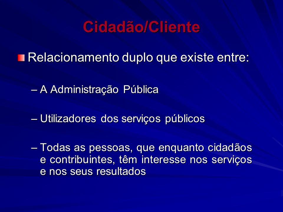 Cidadão/Cliente Relacionamento duplo que existe entre: –A Administração Pública –Utilizadores dos serviços públicos –Todas as pessoas, que enquanto ci