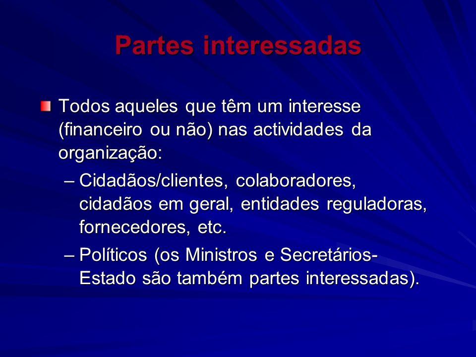 Partes interessadas Todos aqueles que têm um interesse (financeiro ou não) nas actividades da organização: –Cidadãos/clientes, colaboradores, cidadãos