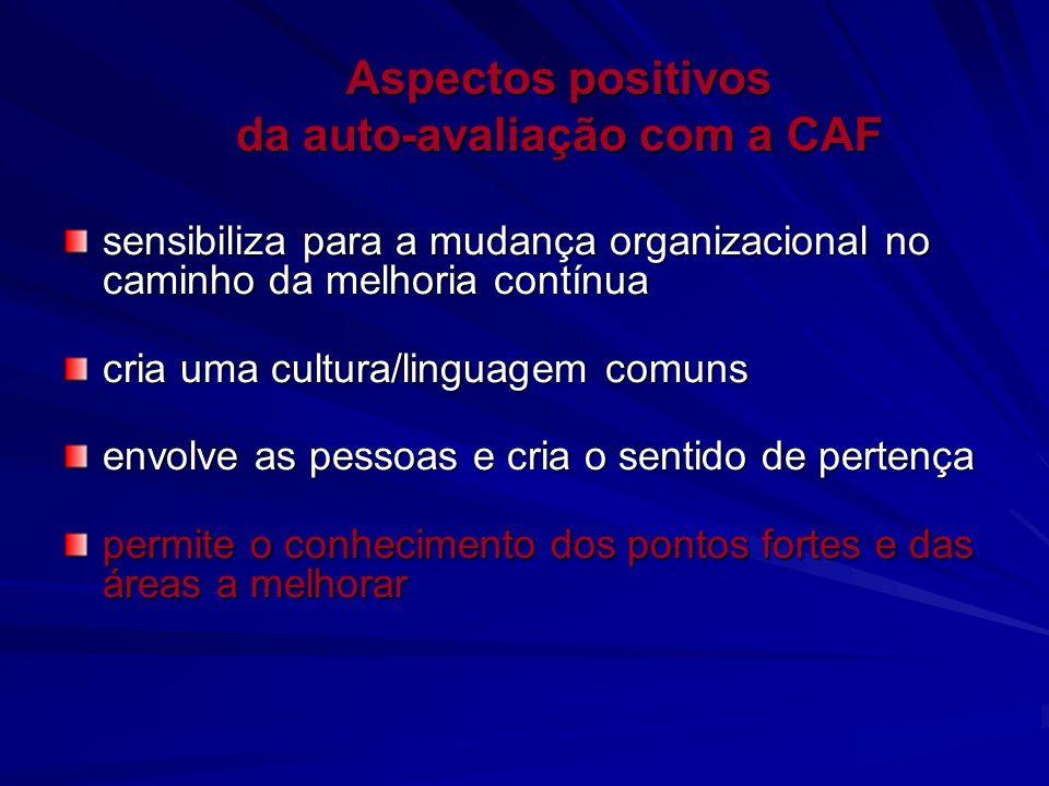 Aspectos positivos da auto-avaliação com a CAF sensibiliza para a mudança organizacional no caminho da melhoria contínua cria uma cultura/linguagem co