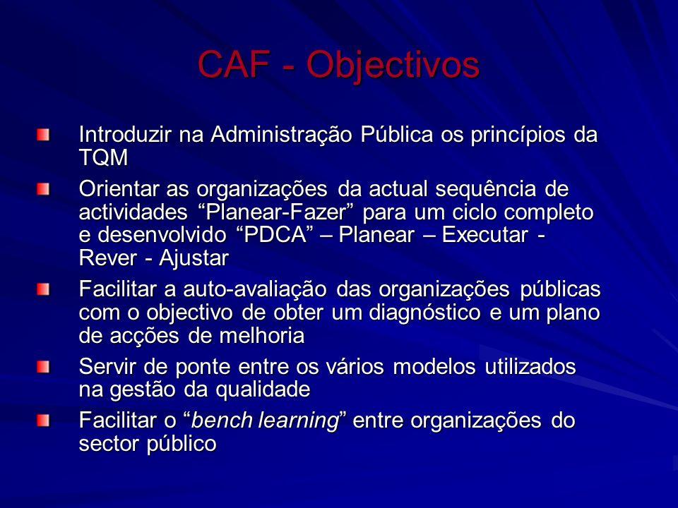 CAF - Objectivos Introduzir na Administração Pública os princípios da TQM Orientar as organizações da actual sequência de actividades Planear-Fazer pa